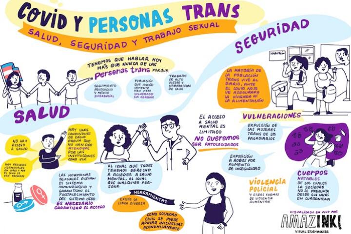 Relatoría gráfica del webinar sobre Covid y personas trans. Autora: Juliana Serrano.