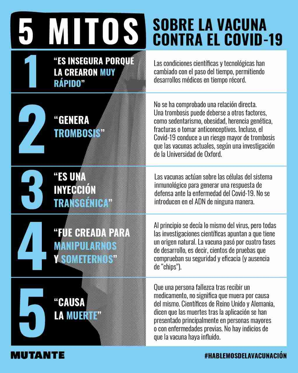 Cartagena Covid-19